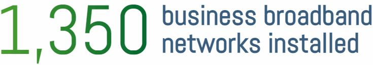 1350 business broadband